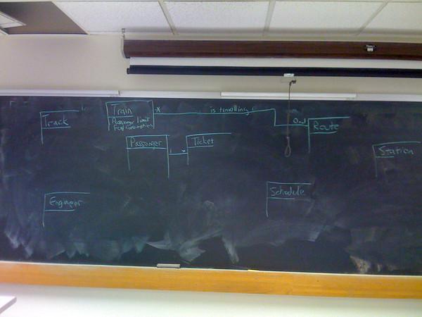 2008-Fall CS489: Some board drawings